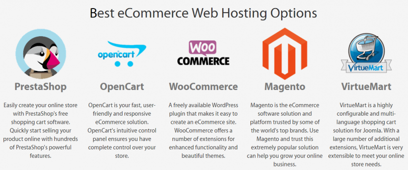 A2Hosting E-commerce Features