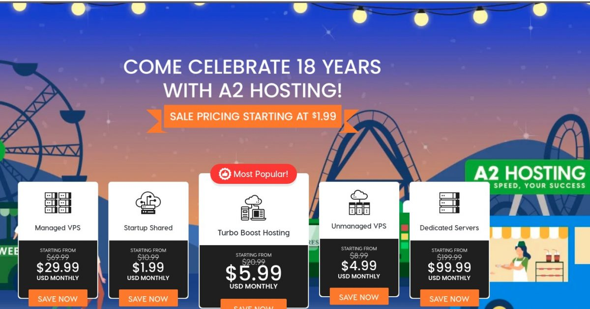 A2Hosting Review - Is Turbo Worth the Price? [2021 Edition]