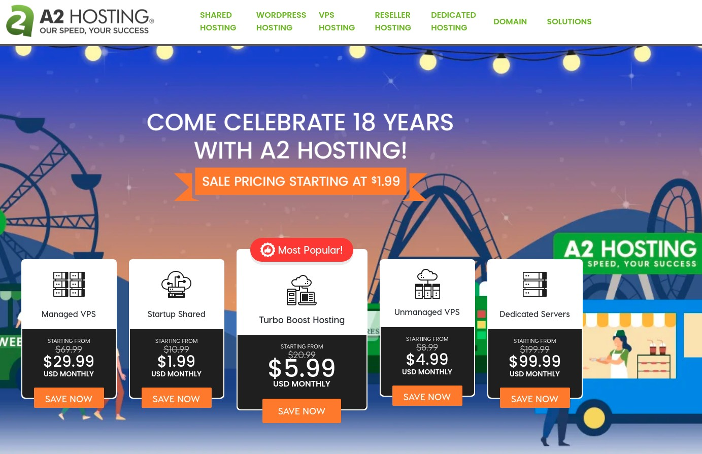 A2Hosting Review