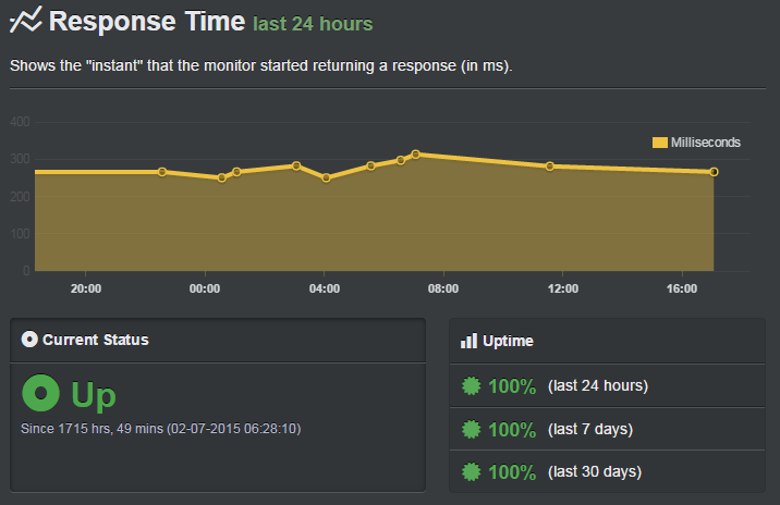iPage Uptime